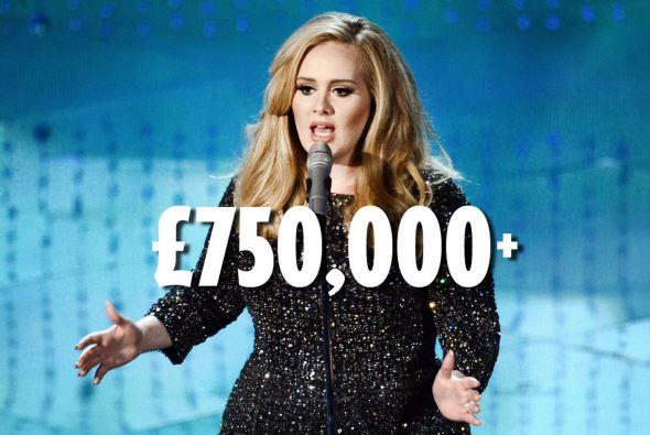 Quanto custa contratar o seu cantor ou banda favorito?